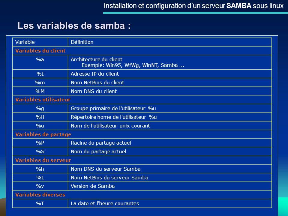 Les variables de samba :