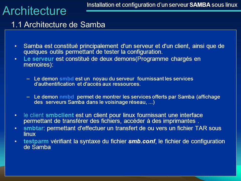 Architecture 1.1 Architecture de Samba