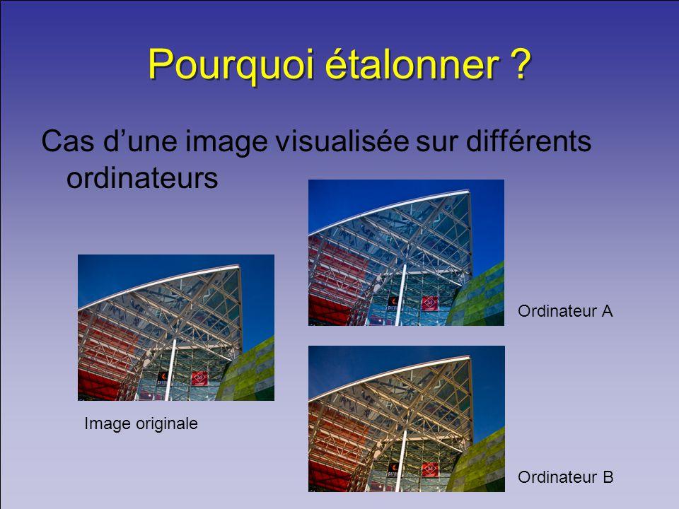 Pourquoi étalonner Cas d'une image visualisée sur différents ordinateurs. Ordinateur A. Ordinateur B.