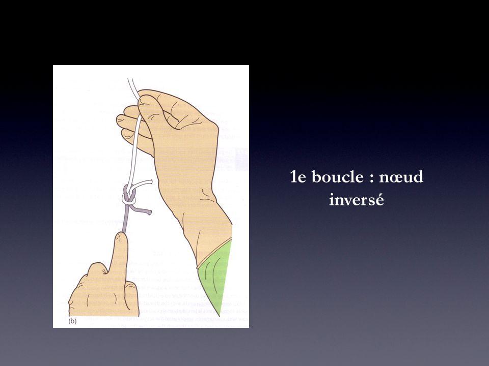 1e boucle : nœud inversé