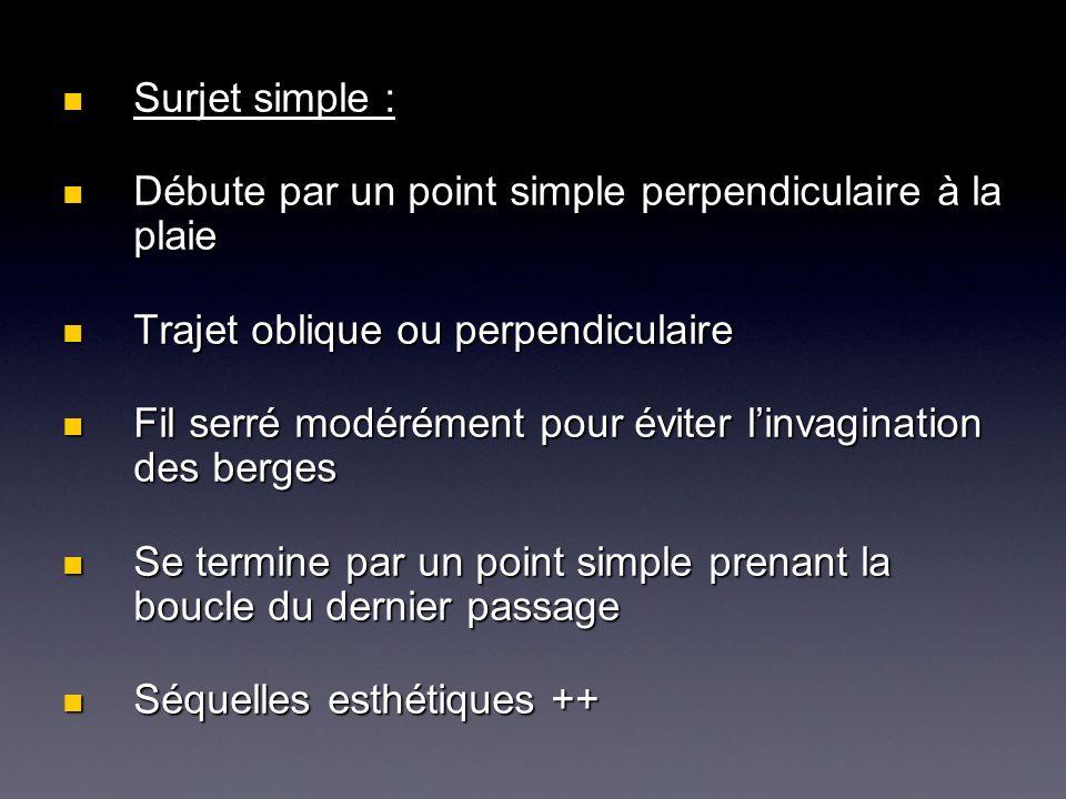 Surjet simple : Débute par un point simple perpendiculaire à la plaie. Trajet oblique ou perpendiculaire.