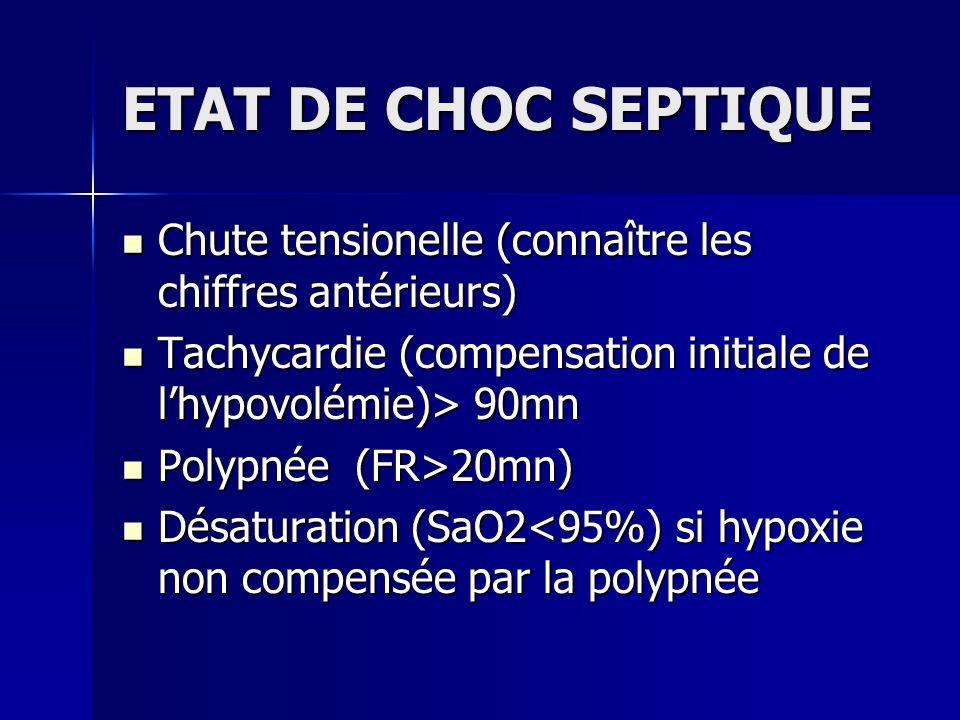 ETAT DE CHOC SEPTIQUE Chute tensionelle (connaître les chiffres antérieurs) Tachycardie (compensation initiale de l'hypovolémie)> 90mn.