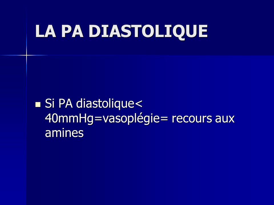 LA PA DIASTOLIQUE Si PA diastolique< 40mmHg=vasoplégie= recours aux amines