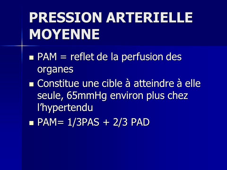 PRESSION ARTERIELLE MOYENNE