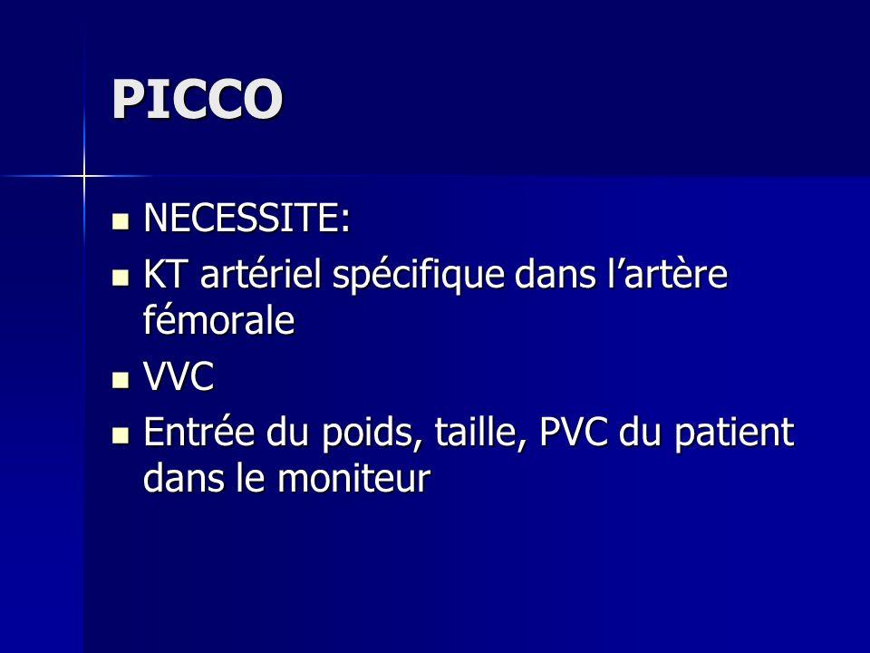 PICCO NECESSITE: KT artériel spécifique dans l'artère fémorale VVC