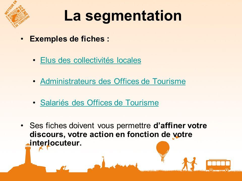 La segmentation Exemples de fiches : Elus des collectivités locales