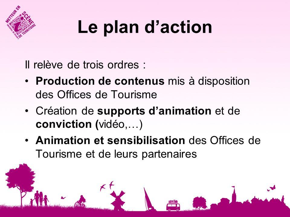 Le plan d'action Il relève de trois ordres :