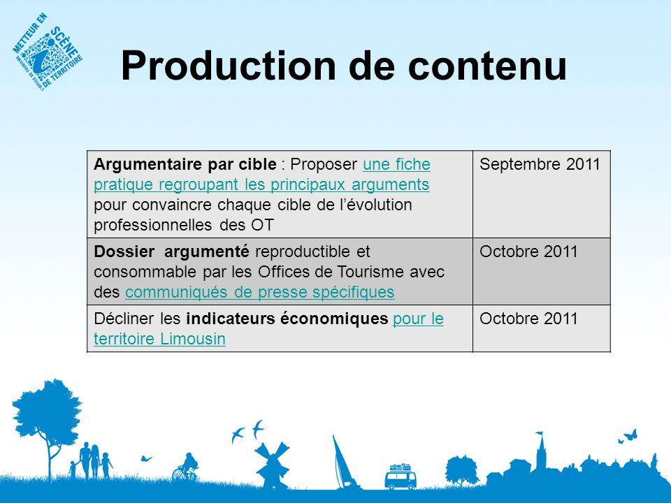 Production de contenu