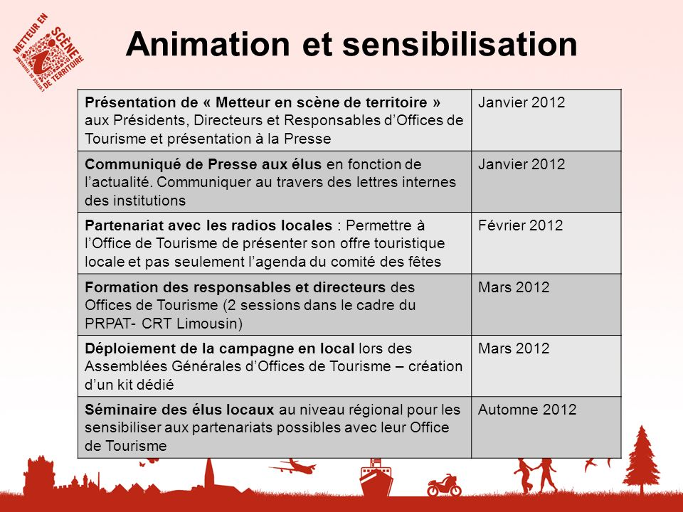 Animation et sensibilisation