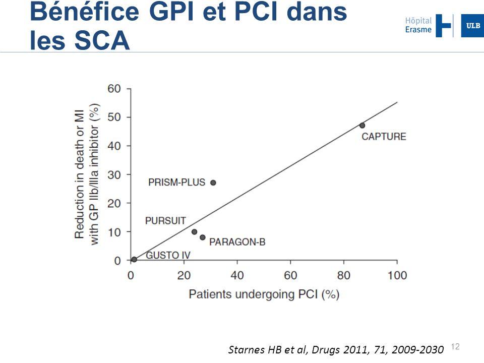 Bénéfice GPI et PCI dans les SCA