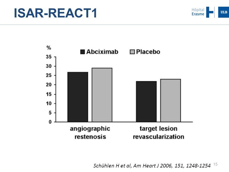 ISAR-REACT1 Schühlen H et al, Am Heart J 2006, 151, 1248-1254