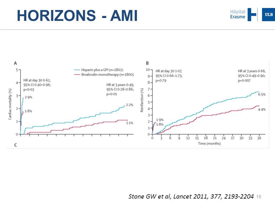 HORIZONS - AMI Stone GW et al, Lancet 2011, 377, 2193-2204