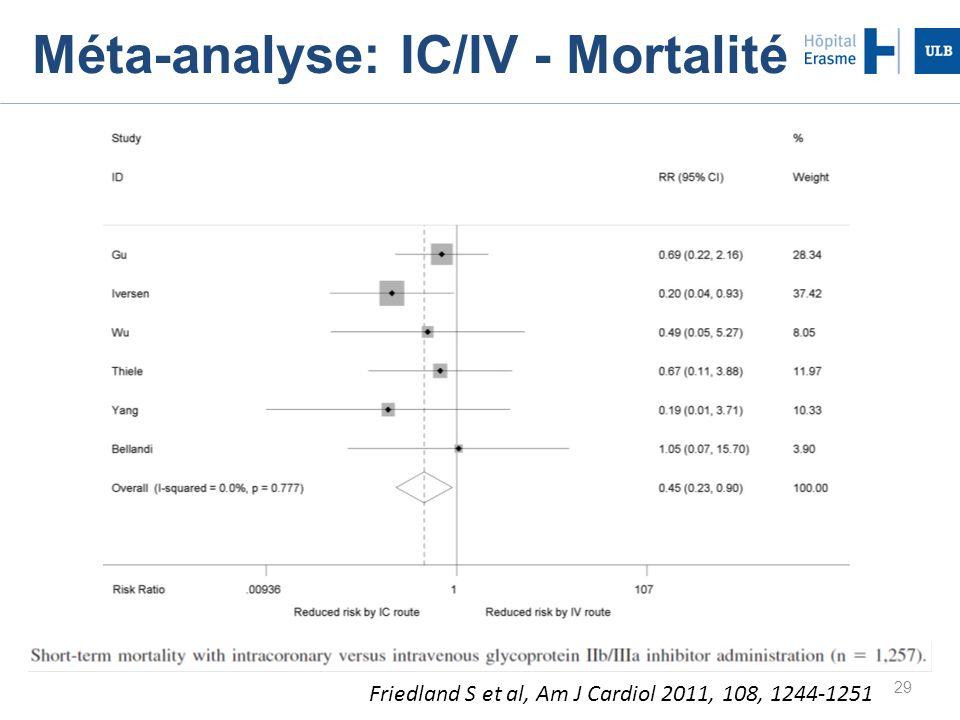 Méta-analyse: IC/IV - Mortalité