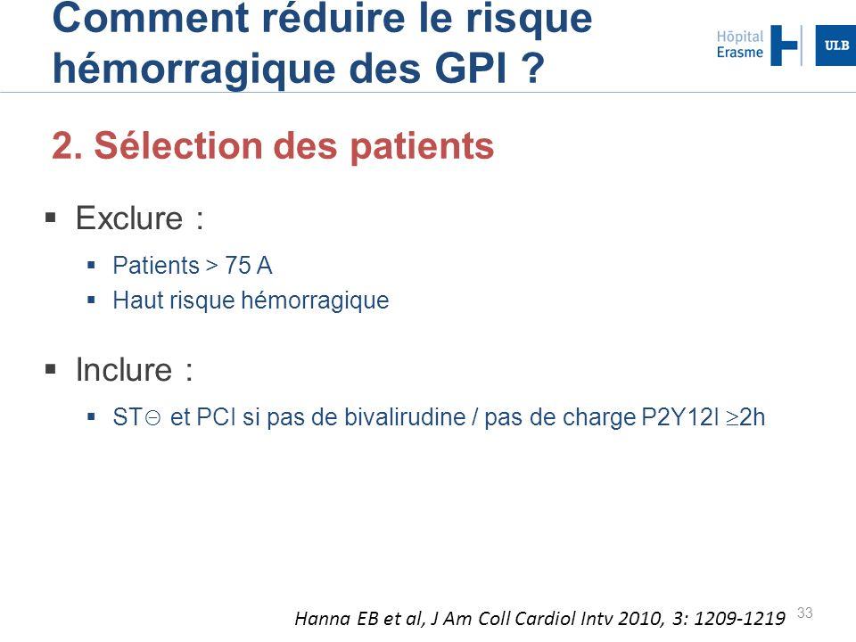 Comment réduire le risque hémorragique des GPI. 2