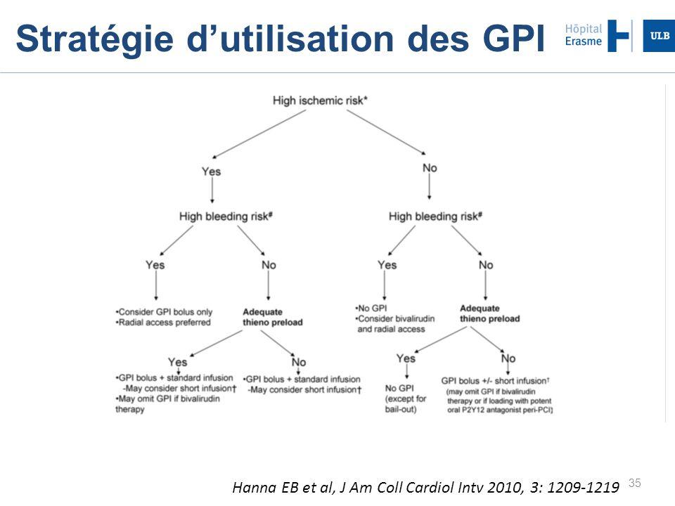 Stratégie d'utilisation des GPI