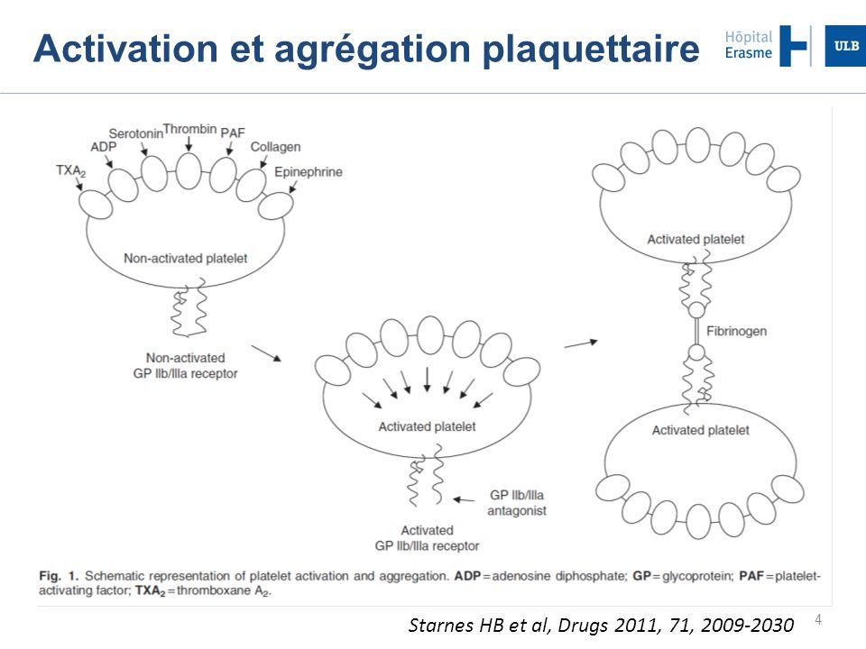 Activation et agrégation plaquettaire