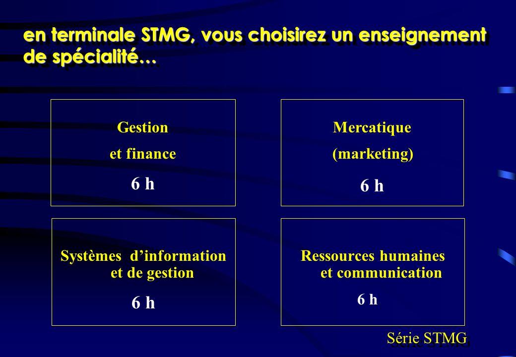 en terminale STMG, vous choisirez un enseignement de spécialité…