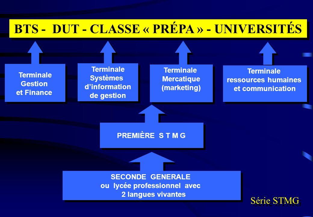 BTS - DUT - CLASSE « PRÉPA » - UNIVERSITÉS