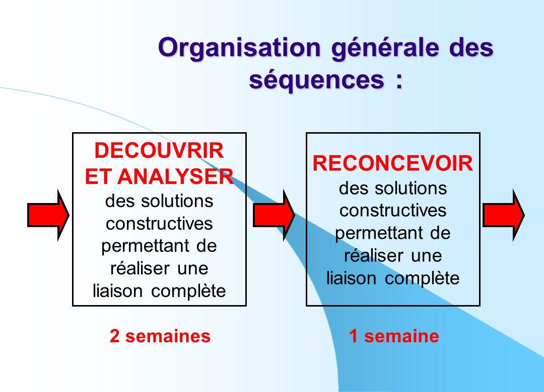 Organisation générale des séquences :