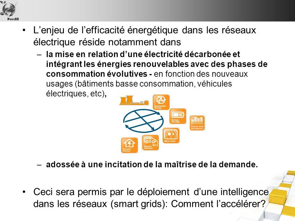 L'enjeu de l'efficacité énergétique dans les réseaux électrique réside notamment dans