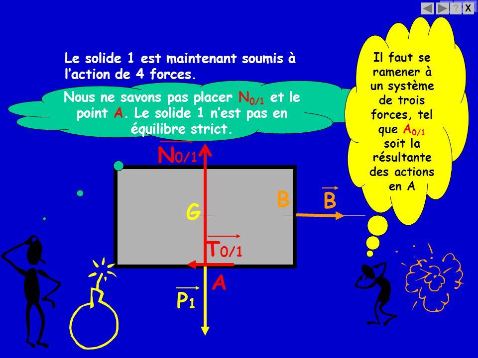 Il faut se ramener à un système de trois forces, tel que A0/1 soit la résultante des actions en A