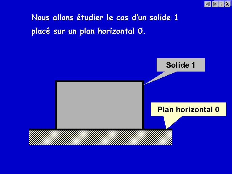 Etude du frottement de glissement ppt t l charger - Glissement d un solide sur un plan incline ...