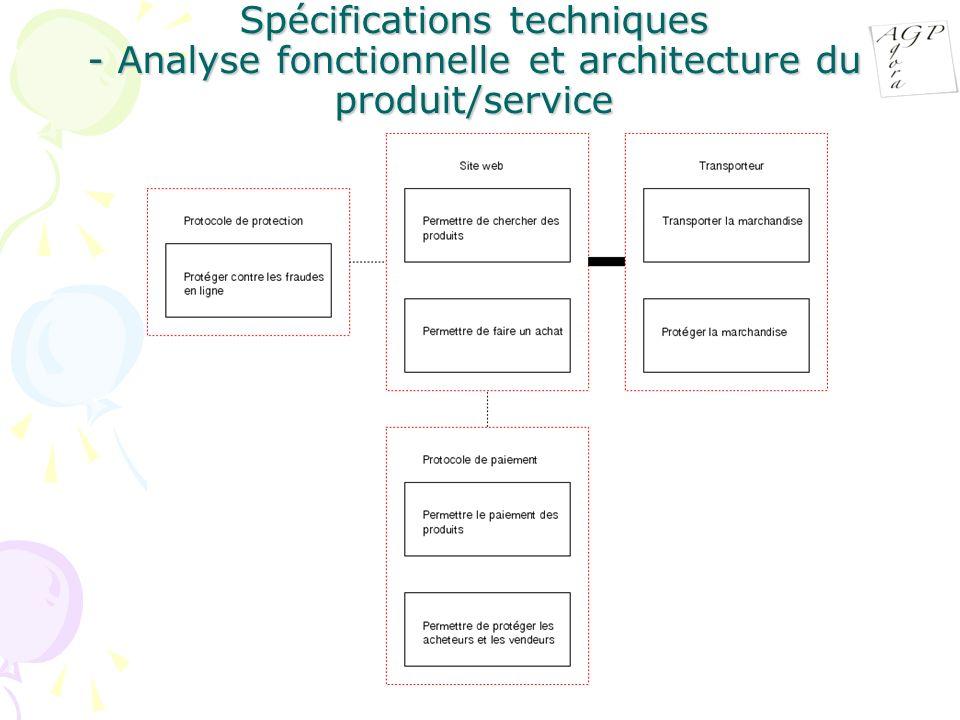 Spécifications techniques - Analyse fonctionnelle et architecture du produit/service