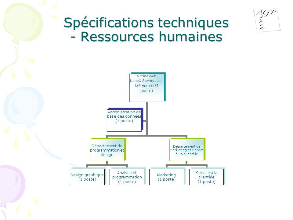 Spécifications techniques - Ressources humaines