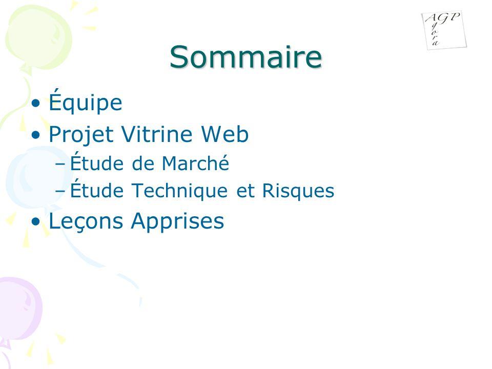 Sommaire Équipe Projet Vitrine Web Leçons Apprises Étude de Marché