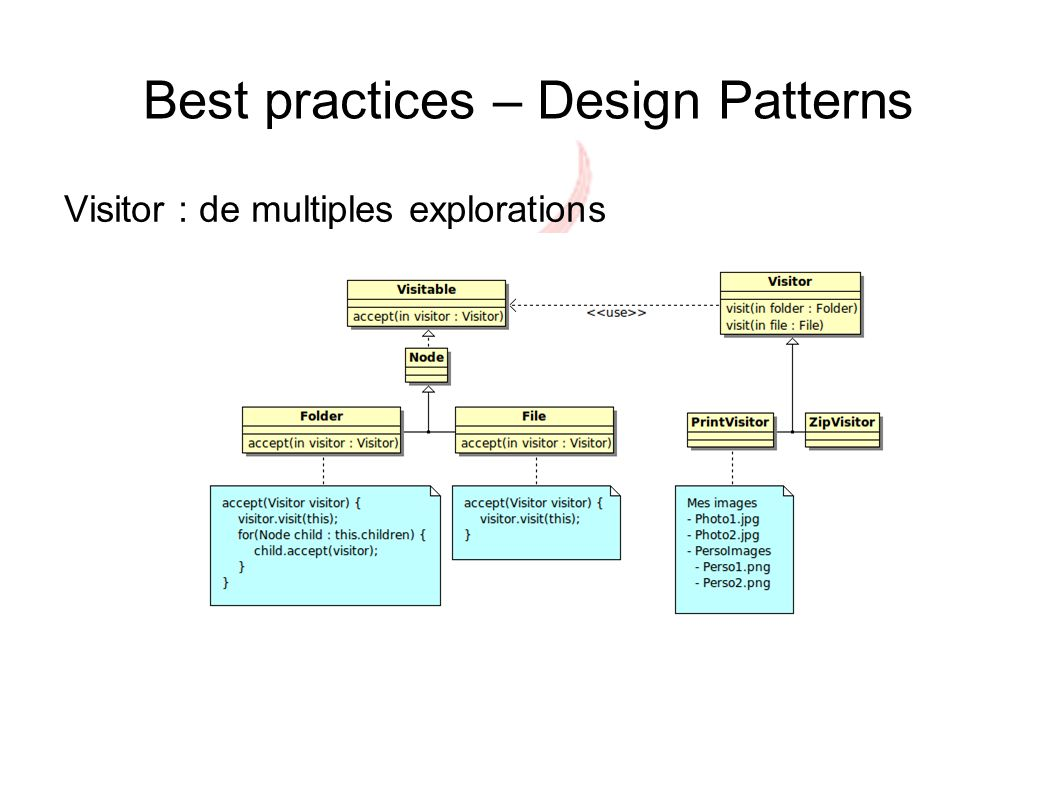 Best practices – Design Patterns