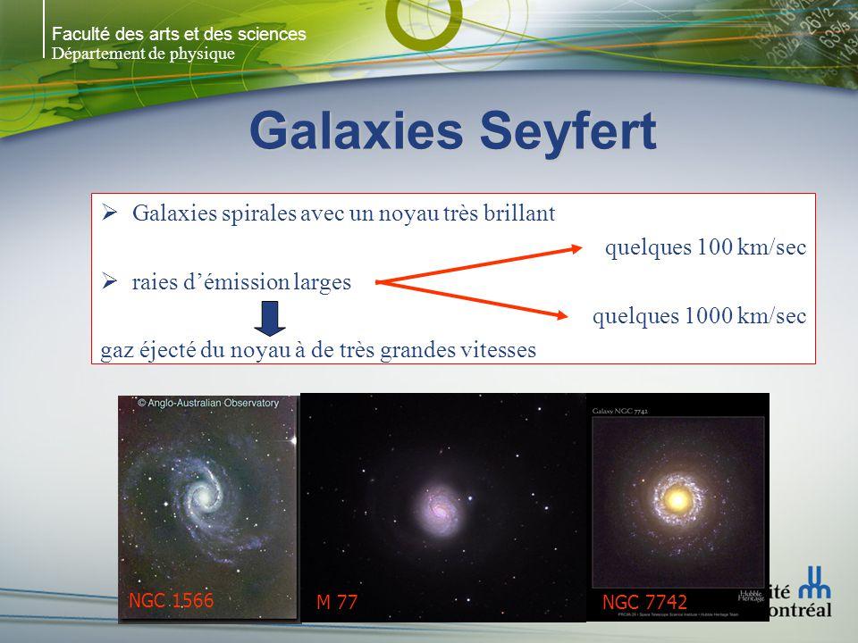Galaxies Seyfert Galaxies spirales avec un noyau très brillant