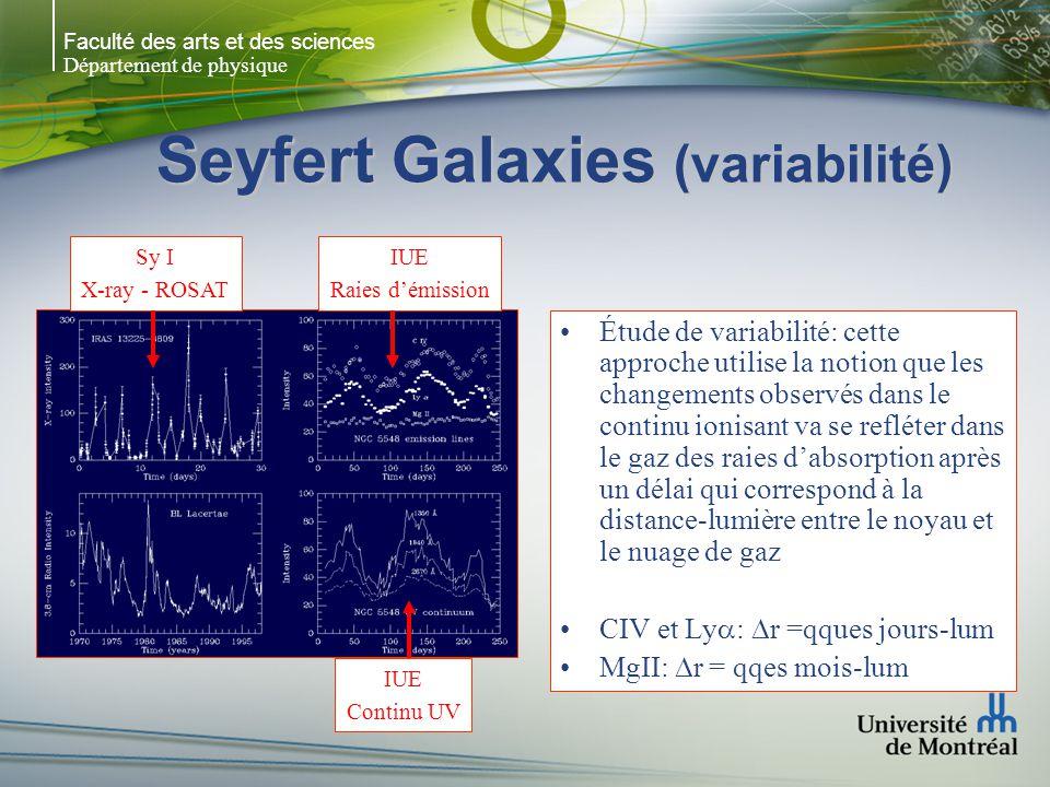 Seyfert Galaxies (variabilité)