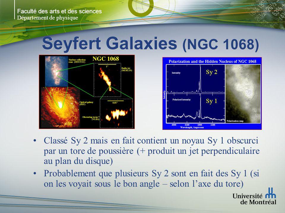 Seyfert Galaxies (NGC 1068)