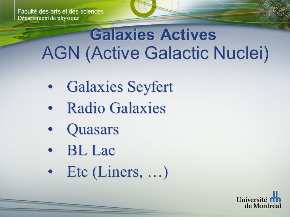 Galaxies Actives AGN (Active Galactic Nuclei)
