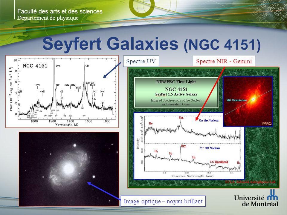Seyfert Galaxies (NGC 4151)