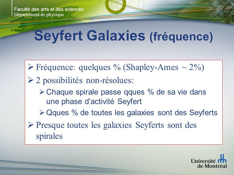 Seyfert Galaxies (fréquence)
