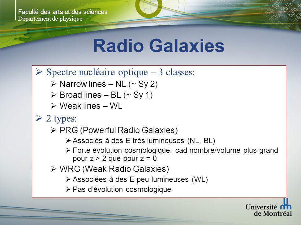 Radio Galaxies Spectre nucléaire optique – 3 classes: 2 types: