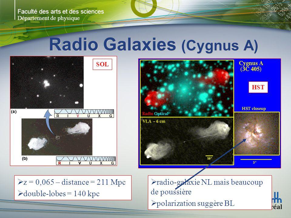 Radio Galaxies (Cygnus A)