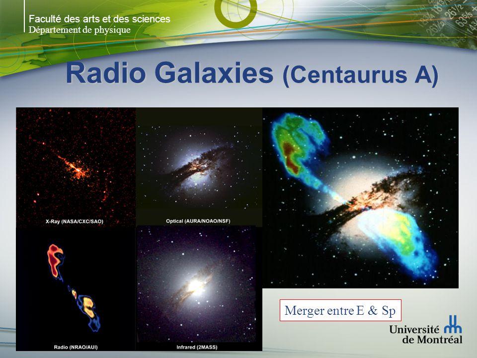 Radio Galaxies (Centaurus A)