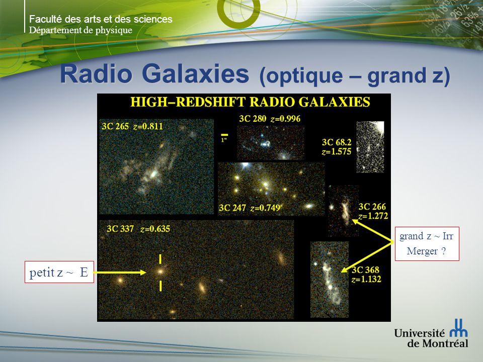 Radio Galaxies (optique – grand z)