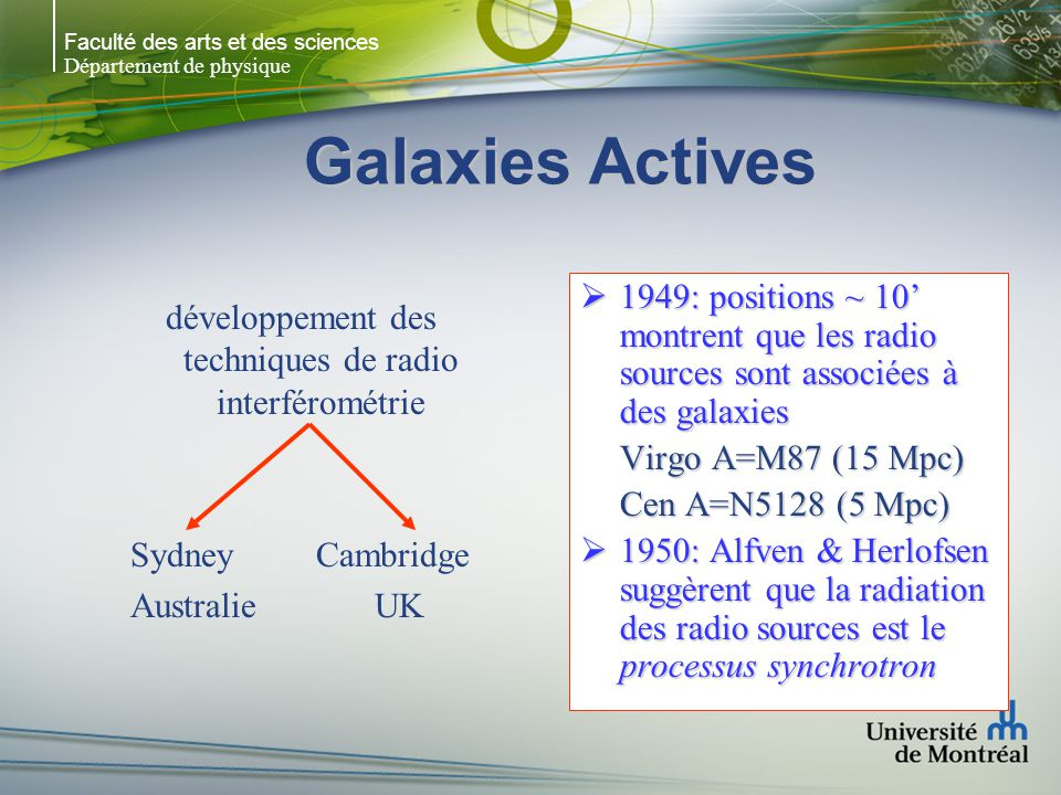 développement des techniques de radio interférométrie