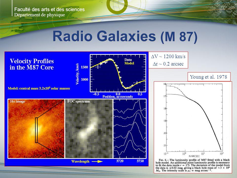 Radio Galaxies (M 87) DV ~ 1200 km/s Dr ~ 0.2 arcsec Young et al. 1978