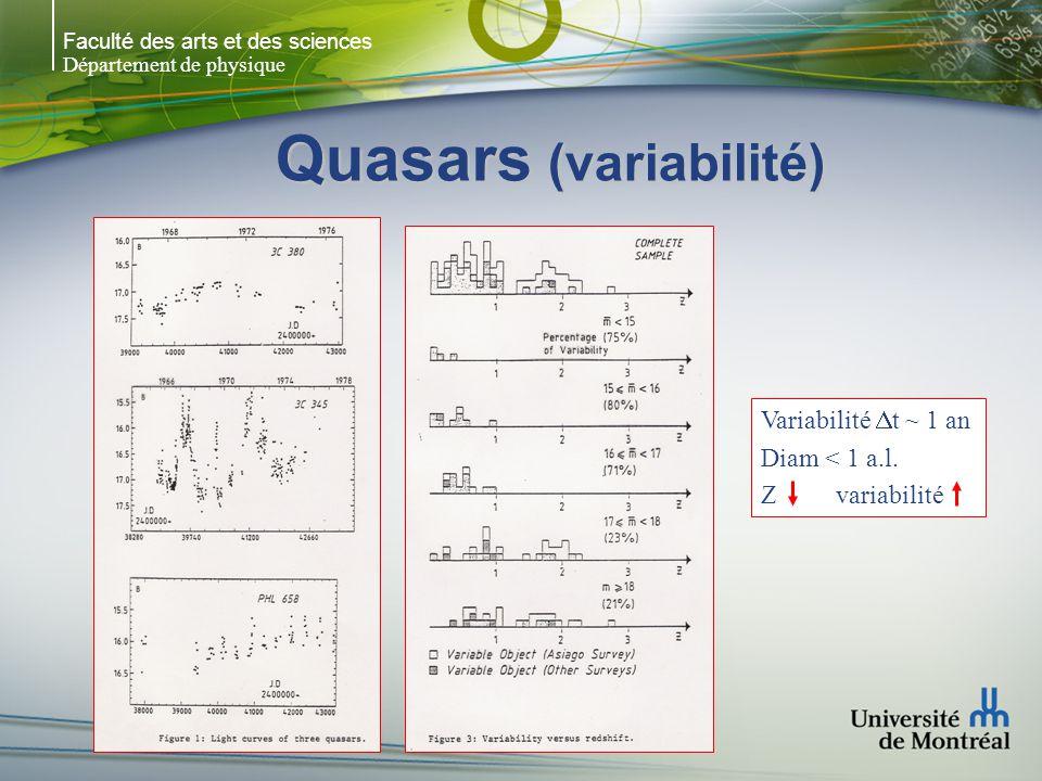 Quasars (variabilité)
