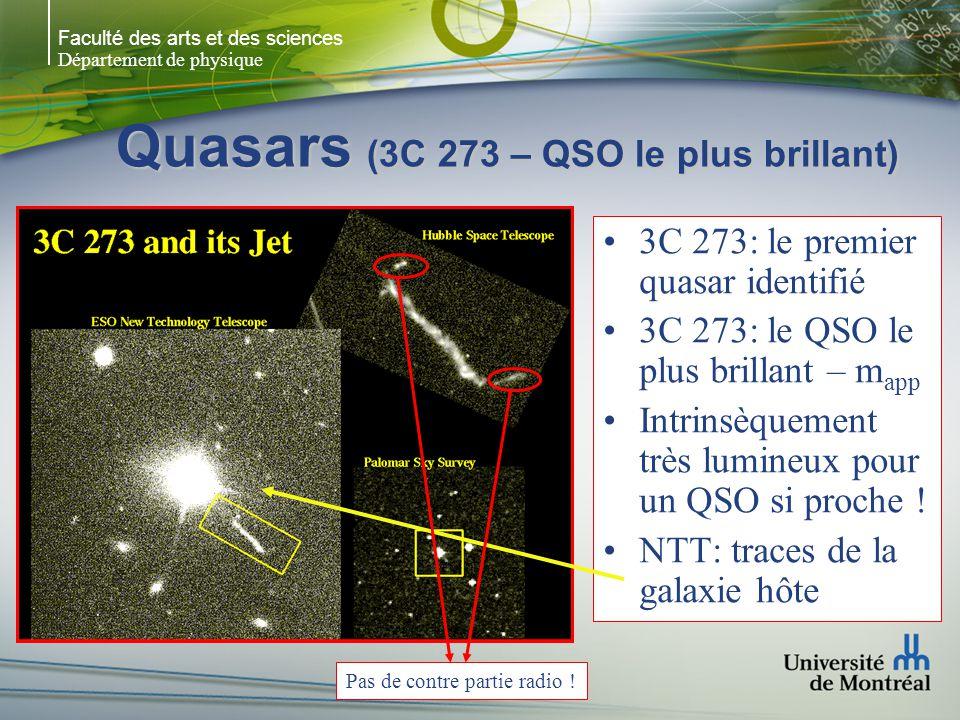 Quasars (3C 273 – QSO le plus brillant)