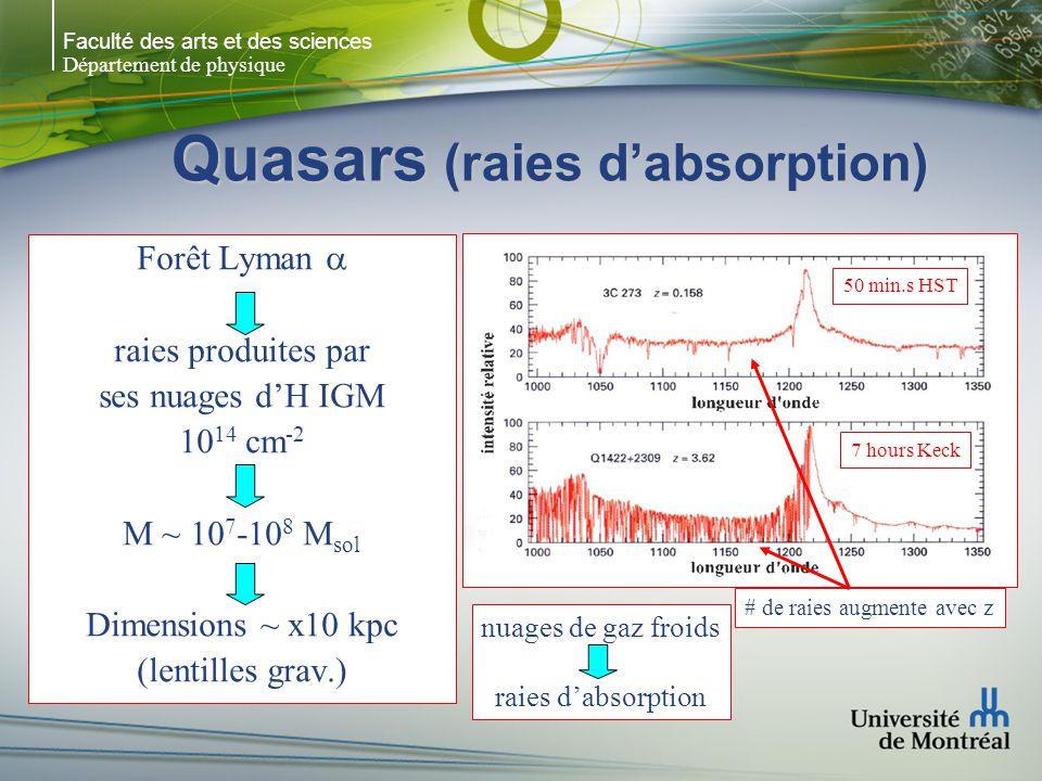Quasars (raies d'absorption)