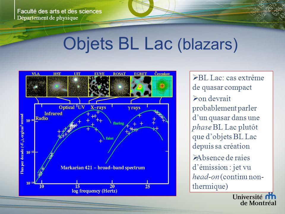 Objets BL Lac (blazars)