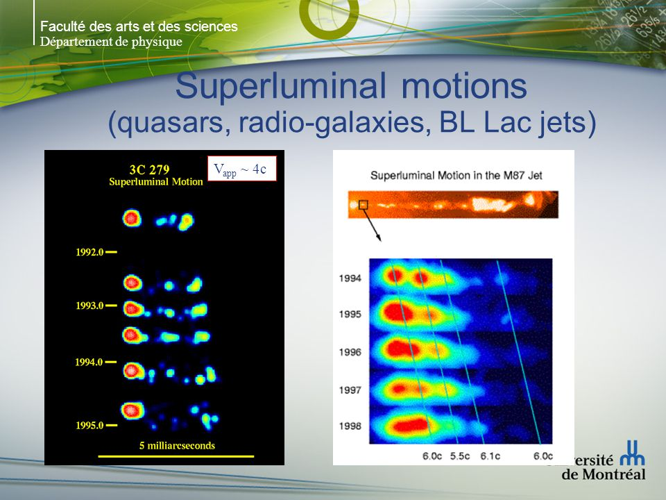 Superluminal motions (quasars, radio-galaxies, BL Lac jets)