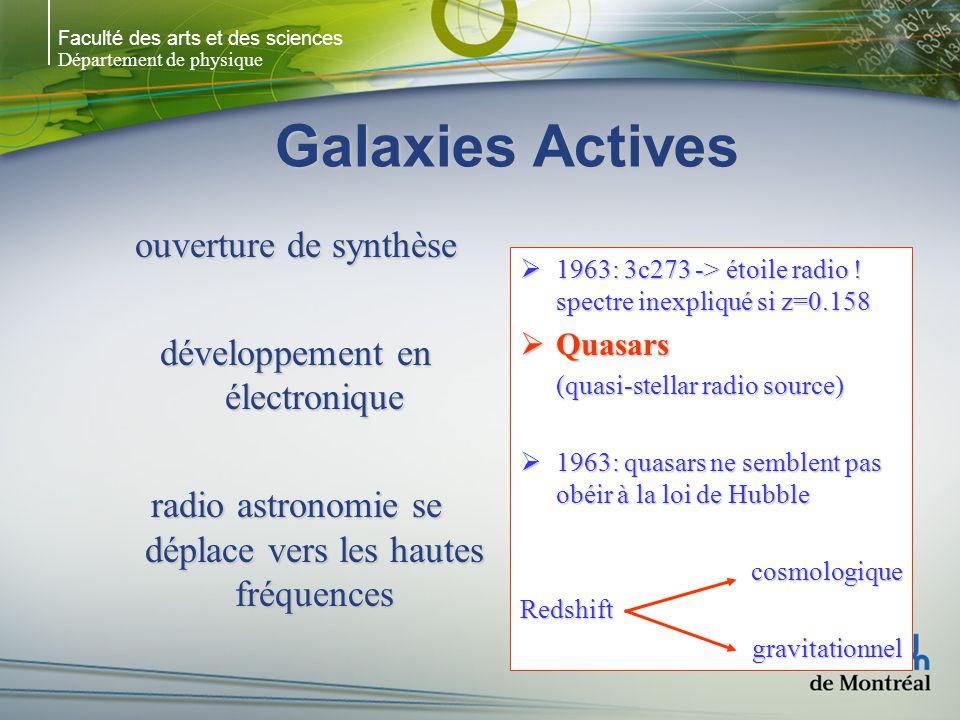 Galaxies Actives ouverture de synthèse développement en électronique