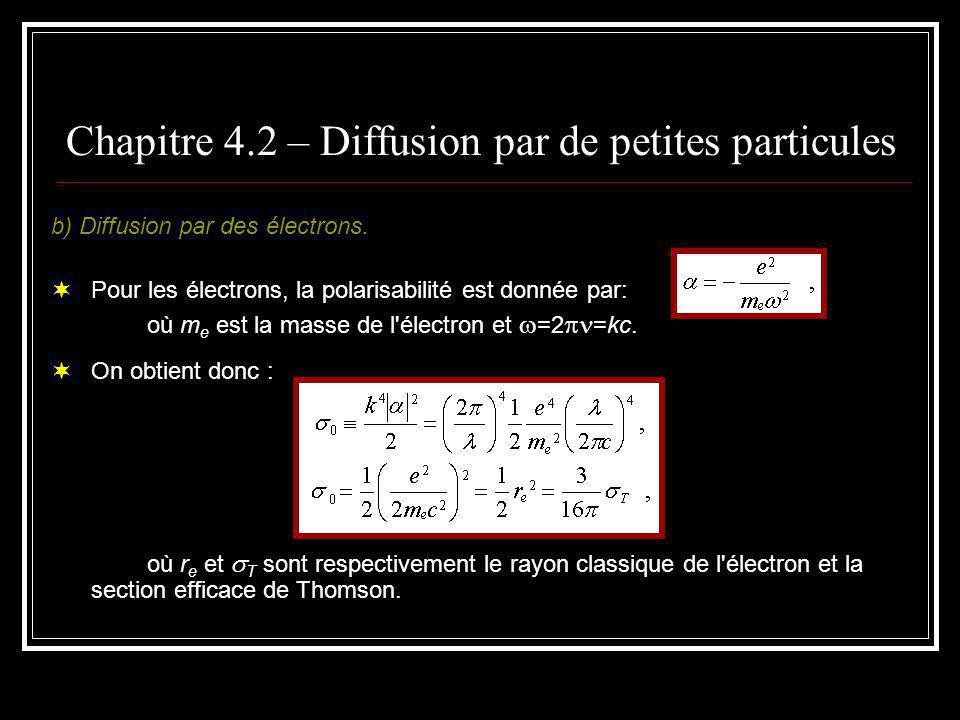 Chapitre 4.2 – Diffusion par de petites particules