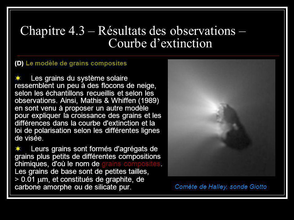 Chapitre 4.3 – Résultats des observations – Courbe d'extinction